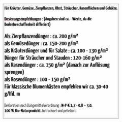 HORSIT Biodünger 20kg Pellets aus Pferdedung - zugel. f. d. biologischen Landbau